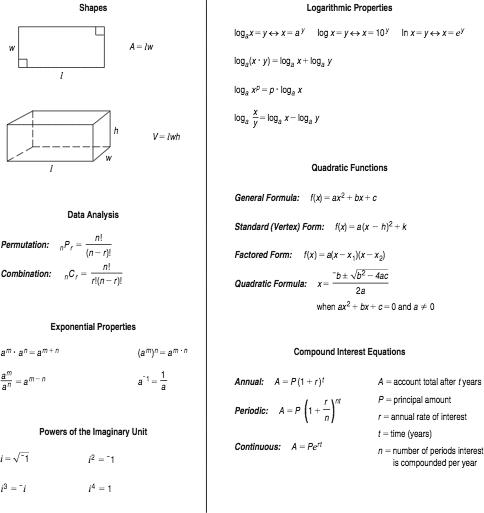 Algebra Formulas | 1mobile.com