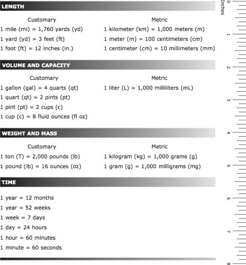 Staar Measurement Chart 3rd Grade - Staar grade 3